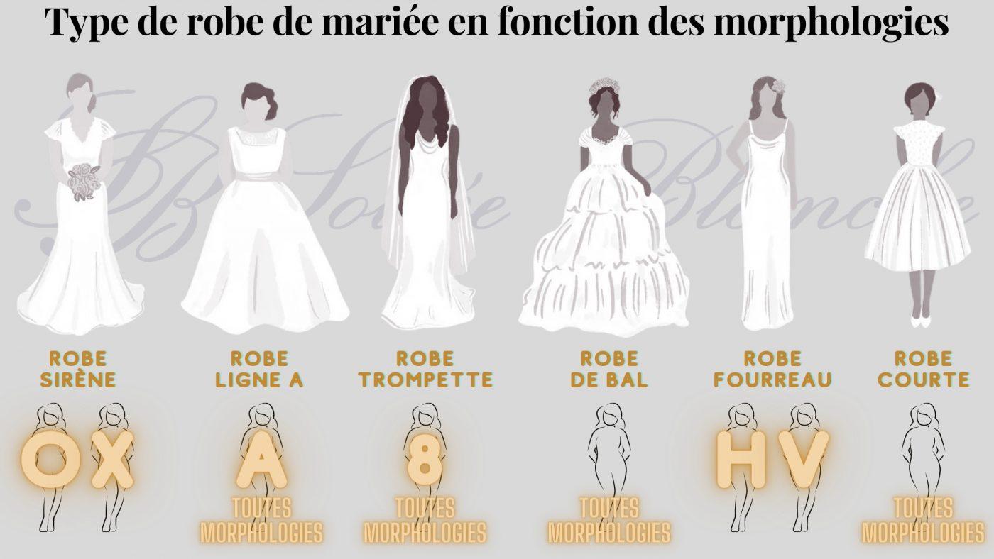 Type de robe de mariée en fonction des morphologies | Soirée Blanche